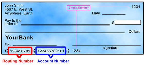 Account and routing number locations on an example check